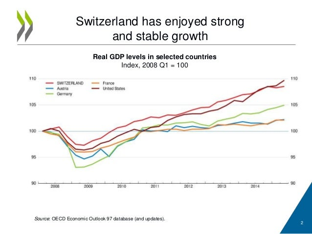 switzerland an economic overview Switzerland - economic forecast summary (may 2018) read full country note (pdf) growth is projected to become more broad-based during the projection period as the weak domestic economy gradually accelerates.