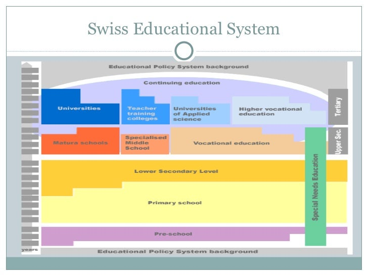 An analysis of the topic of the switzerland
