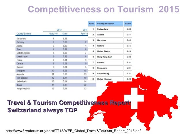 Why study hotel management in Switzerland? - Quora