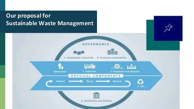 BIG CONCEPTOur proposal for Sustainable Waste Management ▪ At present, Dhaka city is divided into two separate city corpor...