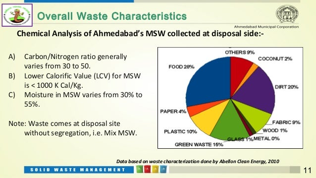 an analysis of composting and solid waste issues Responsiveness summary from 2016 draft rule comment period vermont  materials management plan: moving from solid waste towards sustainable.