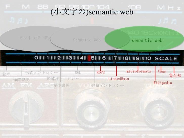 (小文字の)semantic web<br />オントロジー研究<br />Semantic Web<br />semantic web<br />microformats<br />tags<br />OWL<br />RDFS<br />形...