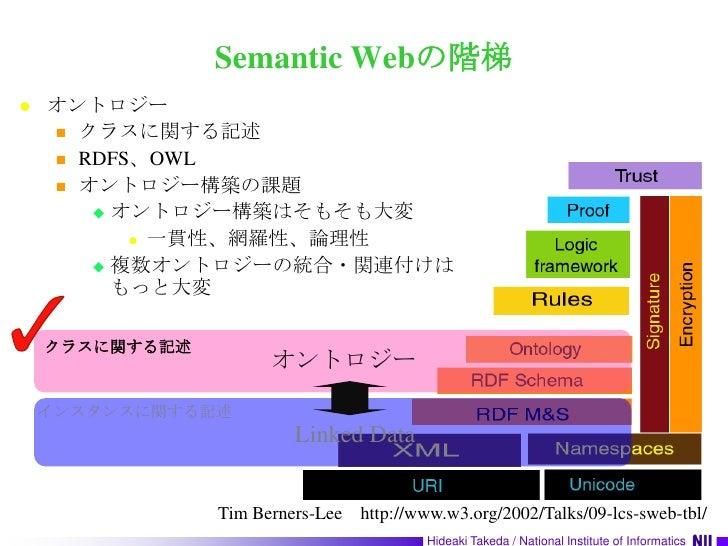 セマンティック ウェブ