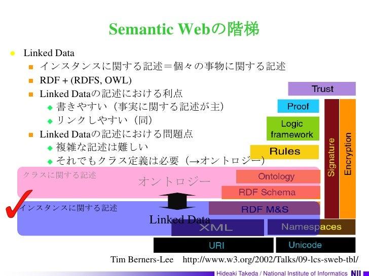 Semantic Webの階梯<br />Linked Data<br />インスタンスに関する記述=個々の事物に関する記述<br />RDF + (RDFS, OWL)<br />Linked Dataの記述における利点<br />書きやすい...