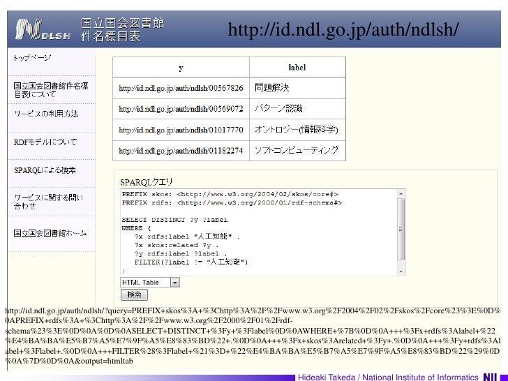 http://id.ndl.go.jp/auth/ndlsh/<br />http://id.ndl.go.jp/auth/ndlsh/?query=PREFIX+skos%3A+%3Chttp%3A%2F%2Fwww.w3.org%2F200...