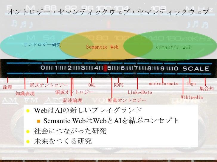 オントロジー・セマンティックウェブ・セマンティックウェブ<br />オントロジー研究<br />Semantic Web<br />semantic web<br />microformats<br />tags<br />OWL<br />R...
