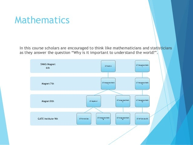 mathematics influence on society - essays