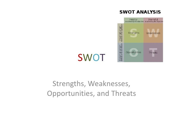 SWOT<br />Strengths, Weaknesses, Opportunities, and Threats<br />