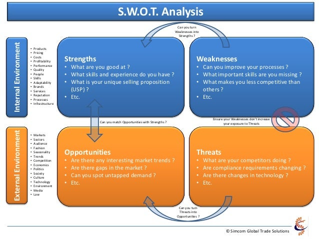 trade show swot Changing of international trade barriers   swot matrix software the swot analysis solution from the  conceptdraw solution park has tons of examples to show to.