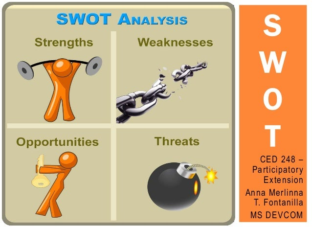 swot analysis for advertising industry