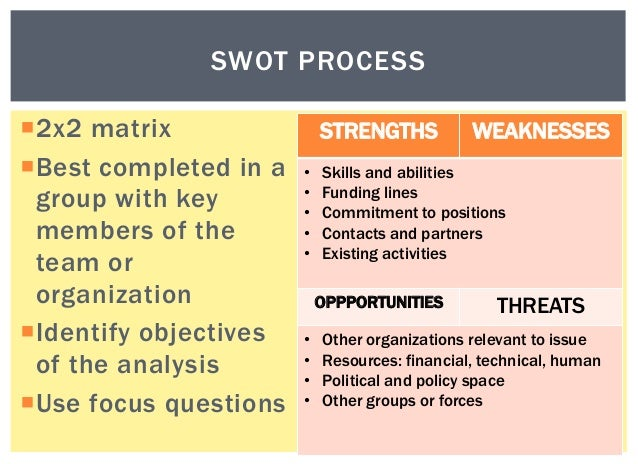 a music band swot analysis Robin hood swot analysis and strategy recommendations robin hood's main problem was the increasing size of his band initially, he had hoped that strength lay in numbers and the more merry men he had, the better it would be for him to effectively fight against the sheriff's administration.