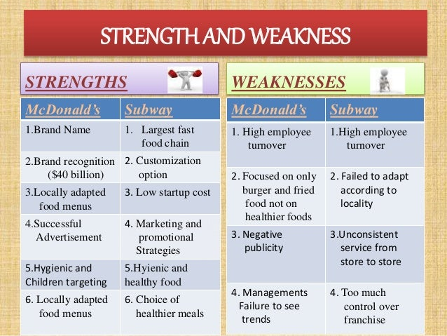 subway weakness Swot case study johnson & johnson background johnson & johnson formed in1886 and it released it's product of note in 1896 the firm branched out in 1919, and was listed on the new york stock exchange in 1944.