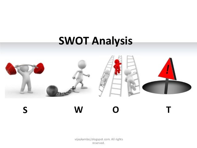 SWOT AnalysisS     W                           O          T      vijaykamboj.blogspot.com. All rights                  res...