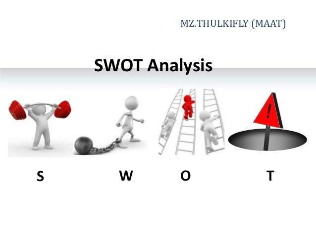 SWOT Analysis S W O T MZ.THULKIFLY (MAAT)