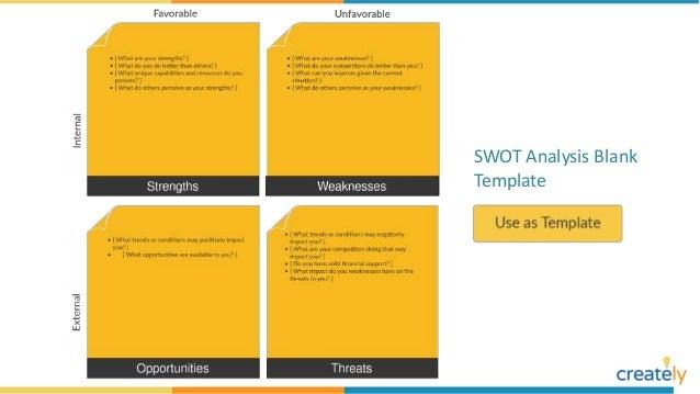Swot Analysis Blank Template from image.slidesharecdn.com