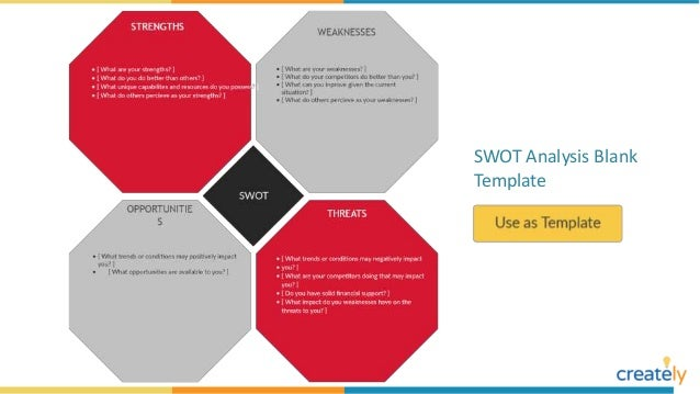 swot analysis blank template