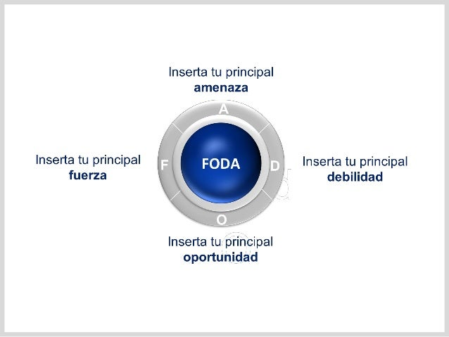 2 www.slidebooks.com2 Aurelien Domont Director General de Slidebooks Consulting Enseñarte a utilizar la Herramienta FODA (...