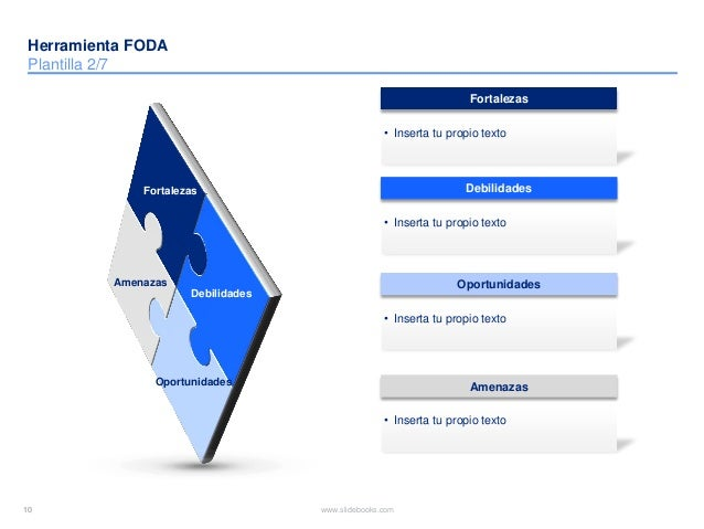 11 www.slidebooks.com11 Herramienta FODA Plantilla 3/7 Debilidades Tu propio texto • Tu propio texto • Tu propio texto • T...