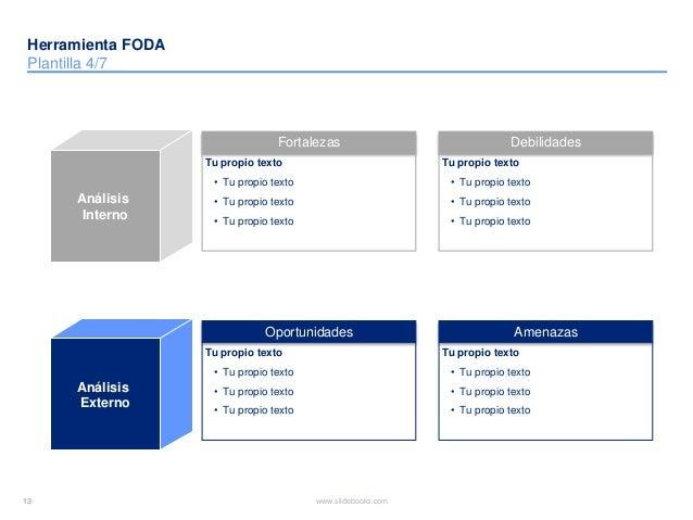 14 www.slidebooks.com14 Herramienta FODA Plantilla 5/7 FODA Debilidades • Inserta tu propio texto • Inserta tu propio text...