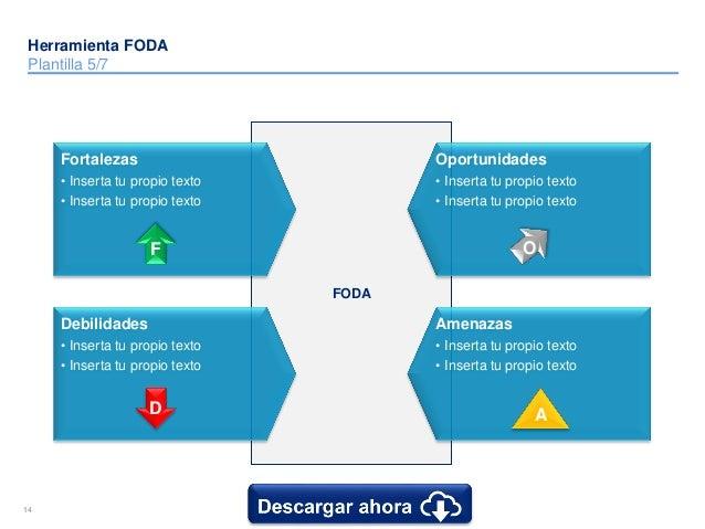 15 www.slidebooks.com15 Herramienta FODA Plantilla 6/7 Fortalezas • Inserta tu propio texto • Inserta tu propio texto • In...