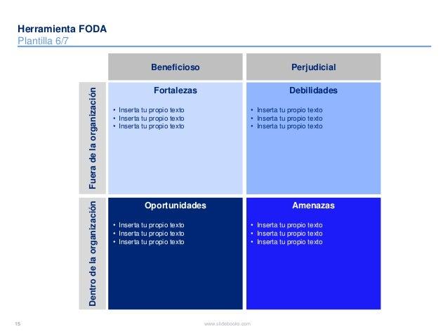 16 www.slidebooks.com16 Herramienta FODA Plantilla 7/7 • Inserta tu propio texto Fortalezas • Inserta tu propio texto Debi...