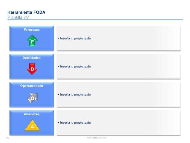17 www.slidebooks.com17 Herramienta FODA Fuentes de información Fuentes de información Armstrong. M. A handbook of Human R...