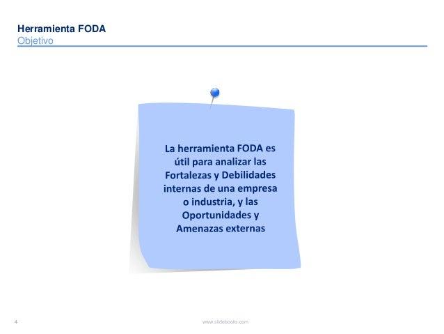 5 www.slidebooks.com5 f d A O Elementos en el entorno que podrían causar problemas para el negocio o proyecto Elementos qu...