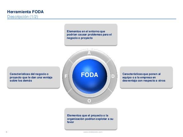 6 Descargar ahora Descárgate ahora este documento empresarial en www.slidebooks.com Haga clic abajo!