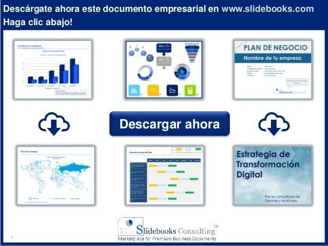 7 www.slidebooks.com7 f d A O • Preguntas: ¿Qué está haciendo la competencia? ¿Existen obstáculos clave para esta organiza...