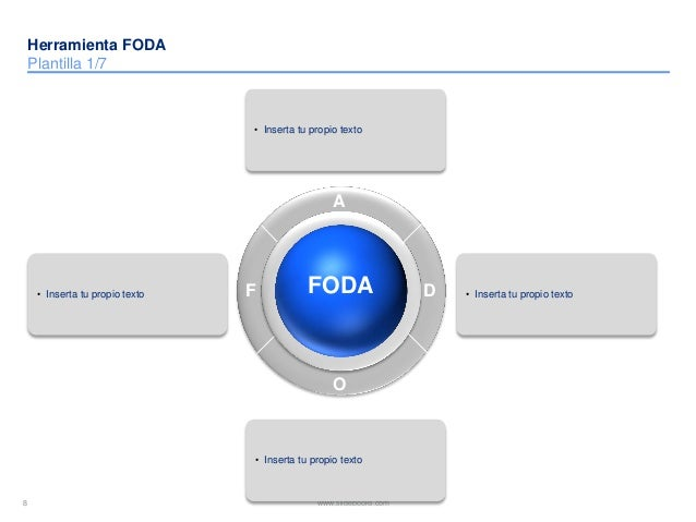 9 www.slidebooks.com9 f d A O FODAF A O D Análisis FODA Plantilla de PowerPoint reutilizable Inserta tu principal amenaza ...