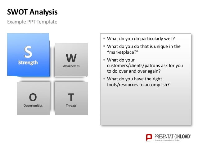 editable swot analysis template