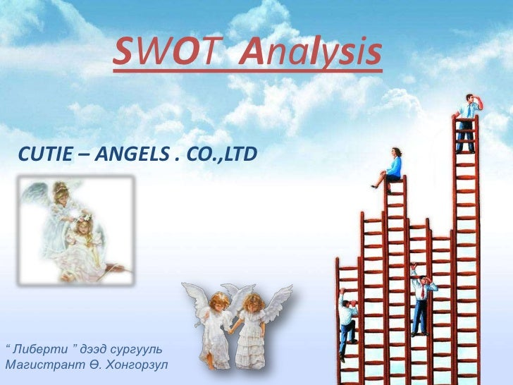 "SWOT Analysis CUTIE – ANGELS . CO.,LTD"" Либерти "" дээд сургуульМагистрант Ө. Хонгорзул"