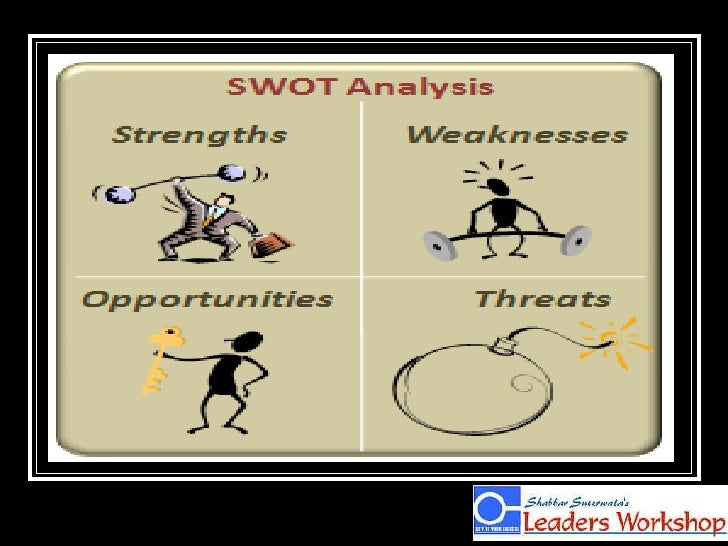 What is SWOT Analysis?    SWOT Analysis is an important planning     tool that helps a Person or an Institution     ident...