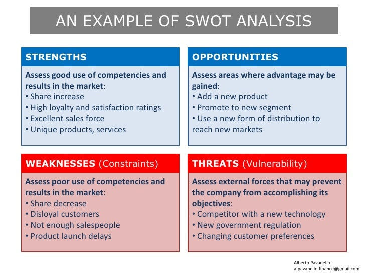 la senza swot analysis