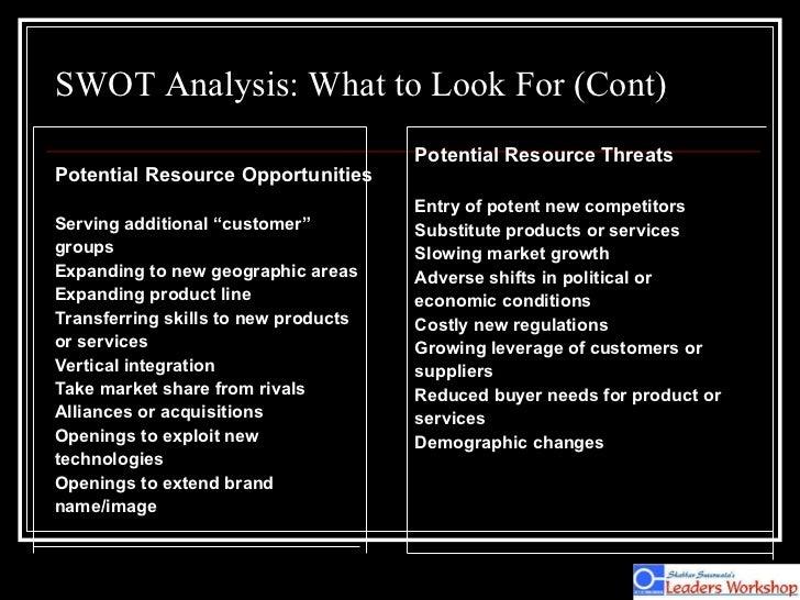 Keurigs swot analysis 2008