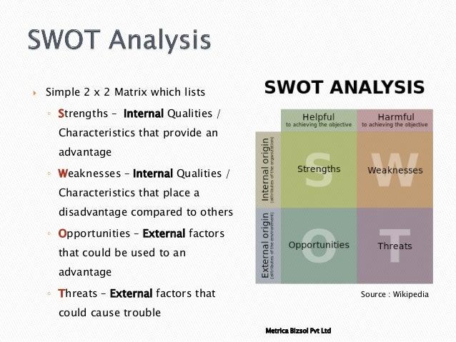 SWOT Analysis of Amazon