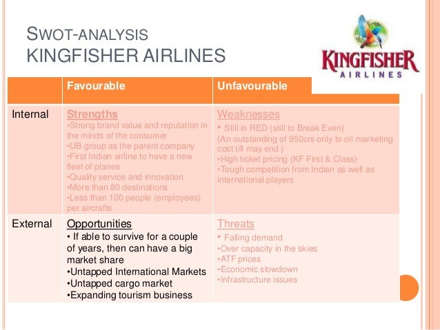 Kingfisher Airlines Case Study Solution & Analysis