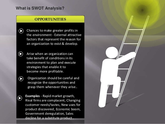 dkny s swot analysis Swot analysis is a useful technique for understanding your strengths and weaknesses, and for identifying both the opportunities open to you and the threats you face used in a business context, it helps you to carve a sustainable niche in your market used in a personal context , it helps you to develop your career in a.