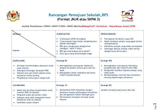 Rancangan Pemajuan Sekolah,RPS (Format JNJK atau SKPM 3) Analisis Persekitaran (TOWS<>SWOT/COWS<>SWOC Matriks)Bidang/Unit*...