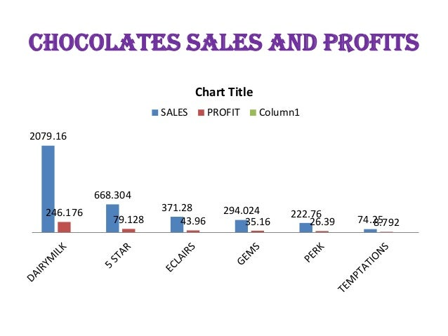 cadbury outbound logistics The dairy supply chain: from farm to  given the number of variables to balance—inbound and outbound  we put a lot of thought into our logistics .