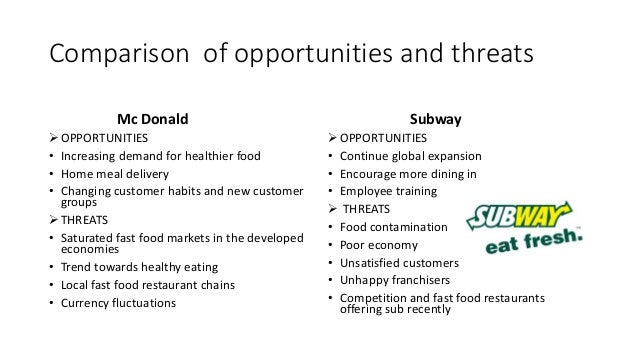 swot analysis healthy fastfood restaurant A company profile of mcdonald's a situational analysis a swot analysis chinese fast-food restaurants health problems that fast food.
