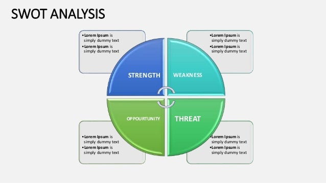 SWOT Analysis of the Power Industry