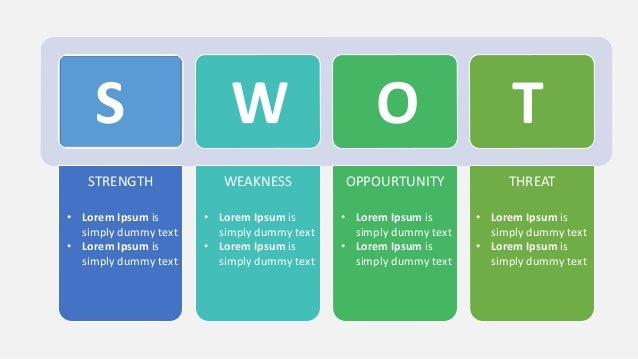 Swot Analysis Free Power Point Templates