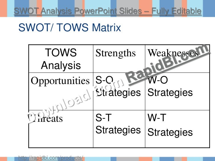 toyota tows matrix strategies The internal‑external (ie) matrix is an important  develop both the bcg matrix and the ie matrix in formulating alternative strategies  tows matrix.