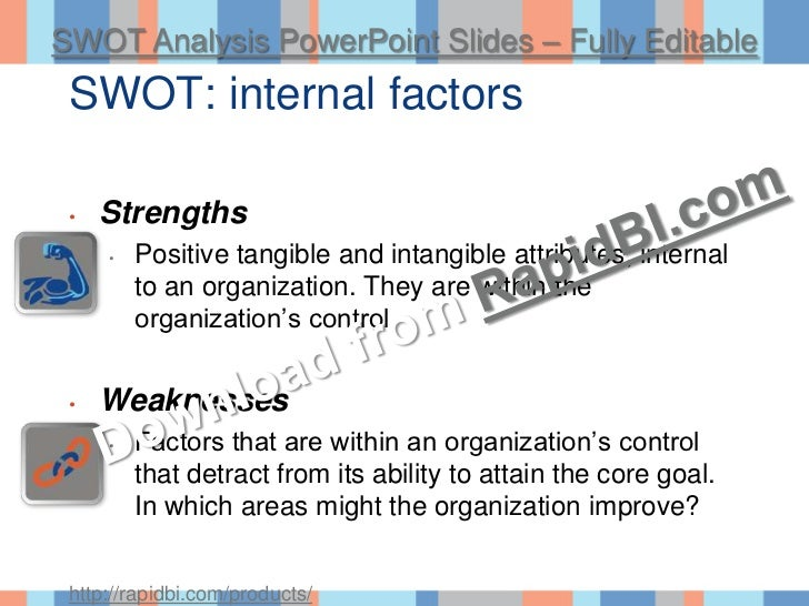 analysis of internal and external environmentof Swot is an acronym used to describe the particular strengths, weaknesses,  opportunities, and threats that are strategic factors for a specific org.