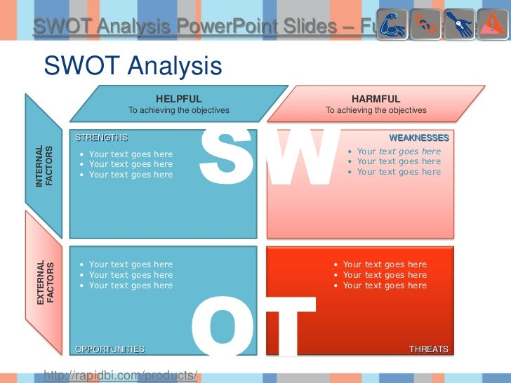 quality function deployment and swot analysis