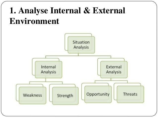external environment analysis of amazon com Have you ever considered shopping from amazon  pestle analysis of amazon  all of these external factors largely affect business rules and regulations.