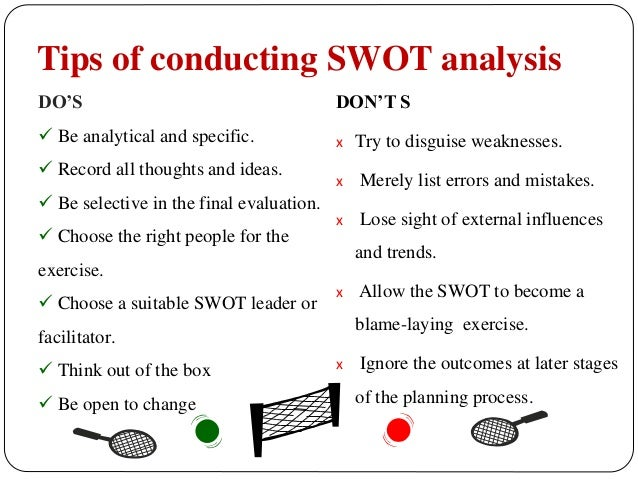conclusion of swot analysis A swot analysis is an essential tool people use to improve the well-being of a specific organization here are 6+ swot analysis examples and samples.