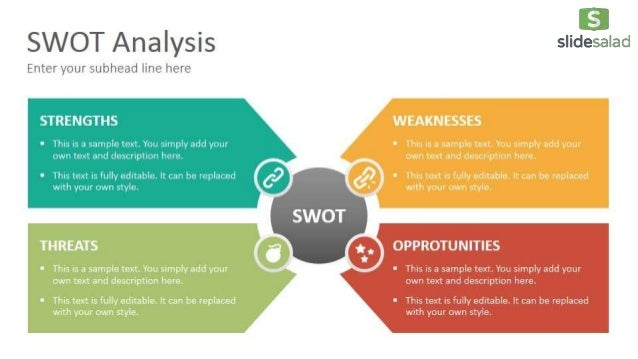 Swot analysis diagrams powerpoint presentation template slidesalad slidesalad is 1 online marketplace of premium presentations templates for all needs download at slidesalad swot analysis diagrams powerpoint toneelgroepblik Images