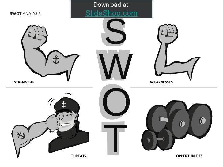 SWOT  ANALYSIS STRENGTHS WEAKNESSES OPPERTUNITIES THREATS Download at  SlideShop.com